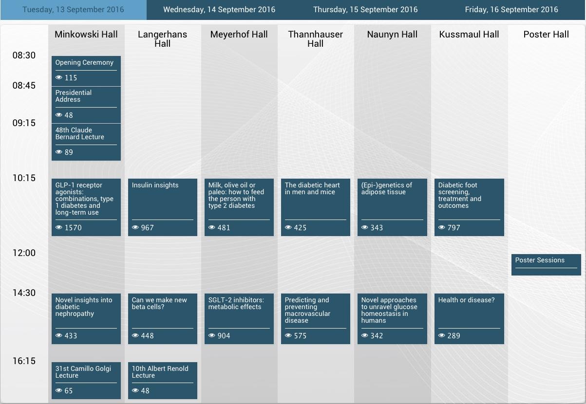 EASD Munich Tuesday 13th